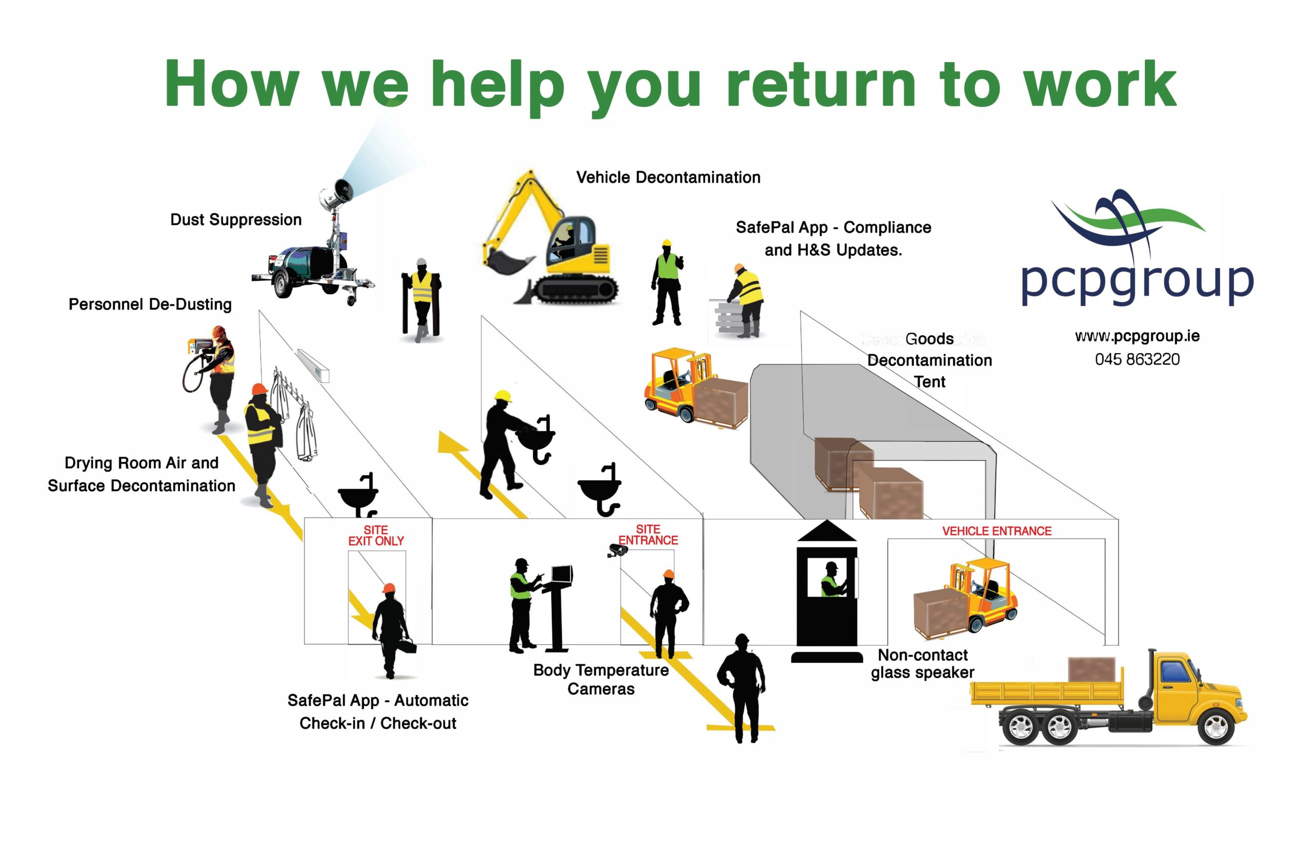 PCP Group - helping construction industry return to work